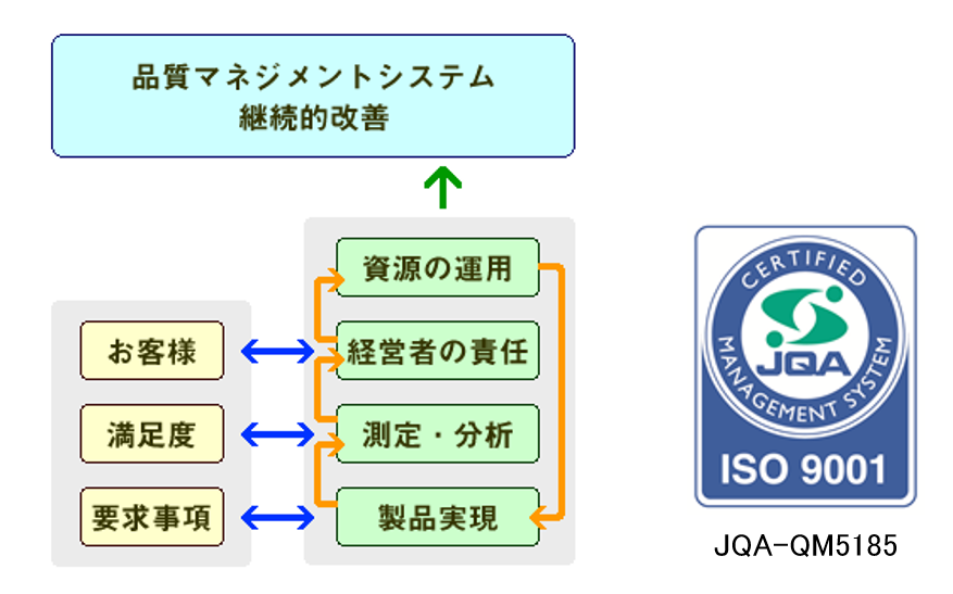 iso_01